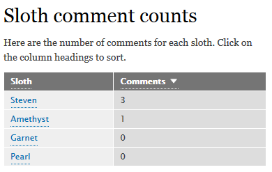 Comment counts